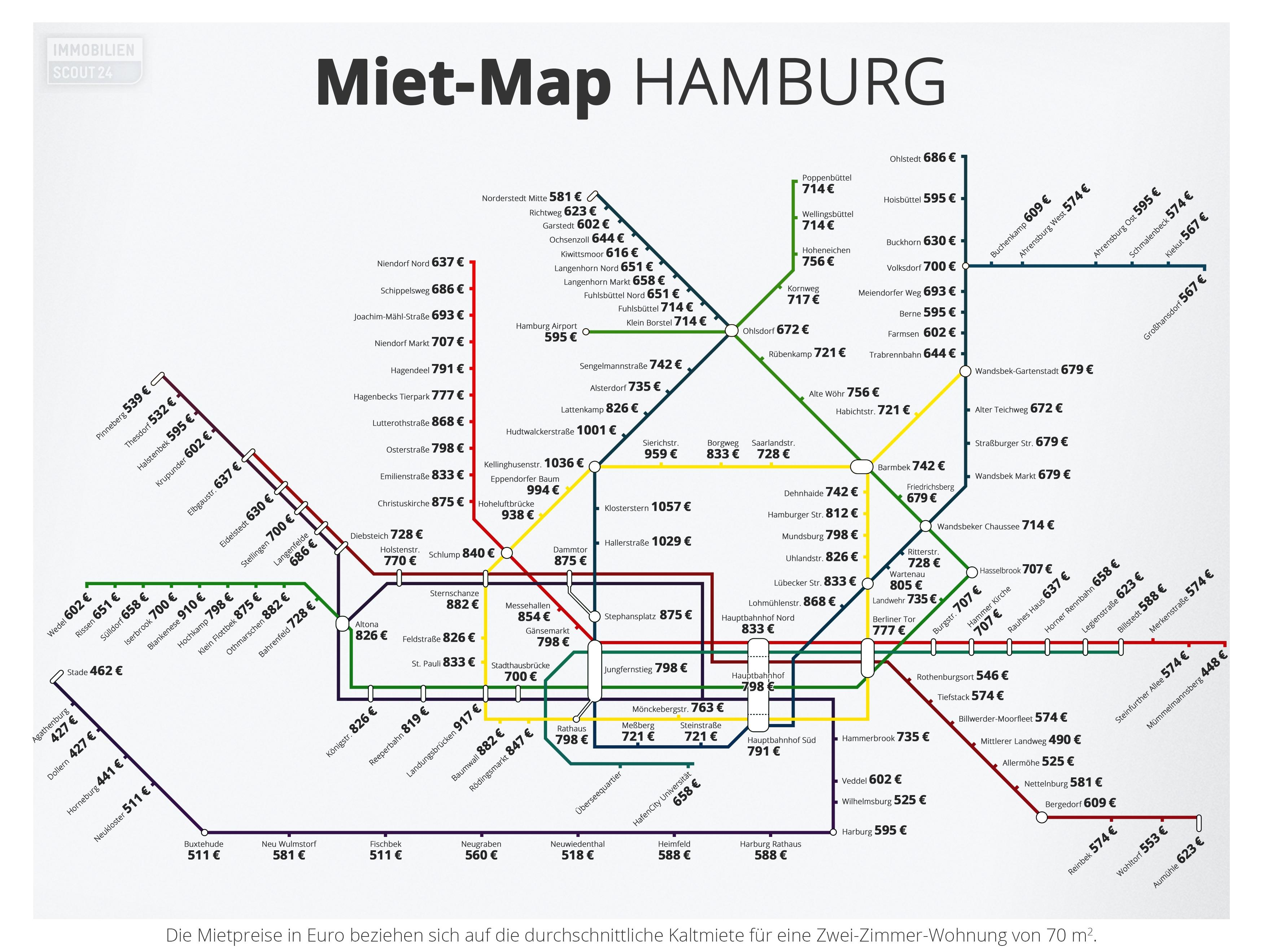 Die Mieten in Hamburg auf einer U-Bahn-Karte | STERN.de