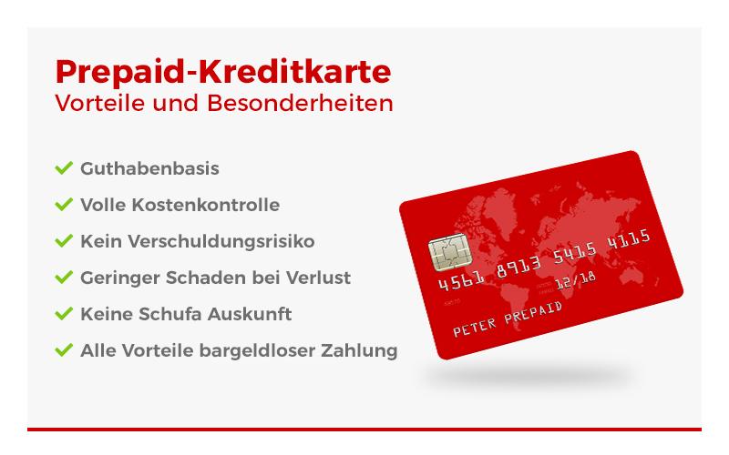 Die Vorteile einer Prepaid Kreditkarte
