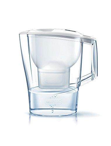 BRITA Wasserfilter Vergleich