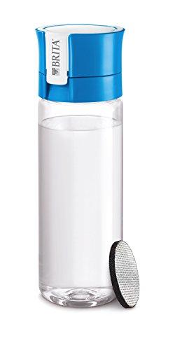 BRITA Wasserfilter Test und Vergleich