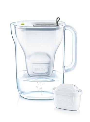 BRITA Wasserfilter kaufen