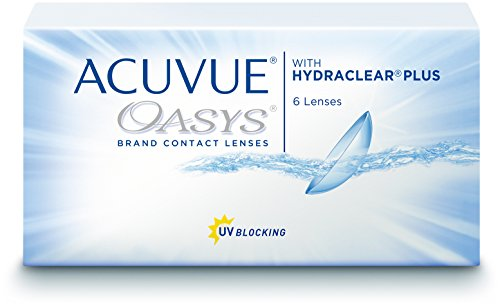 Kontaktlinsen Test