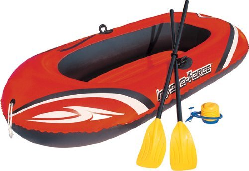 Schlauchboote Test und Vergleich