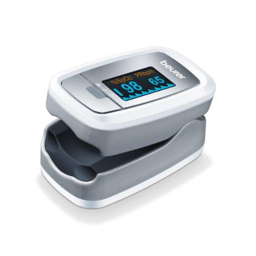 Pulsoximeter Vergleich