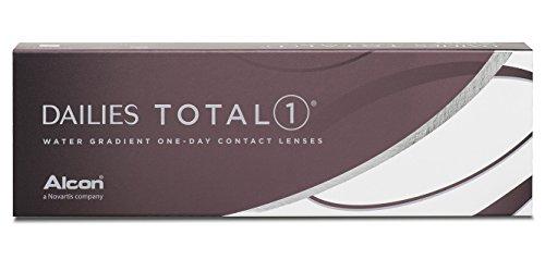 Kontaktlinsen Test und Vergleich