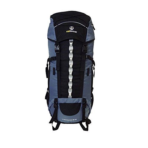 Backpacker-Rucksäcke Vergleich
