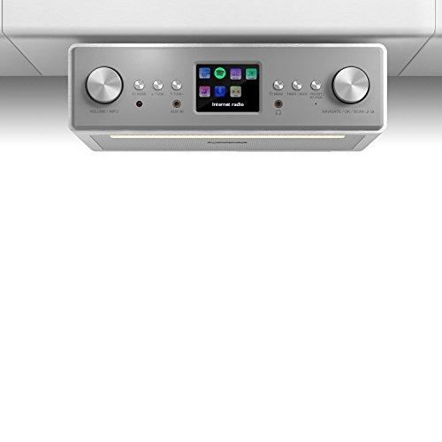 Küchenradios Test