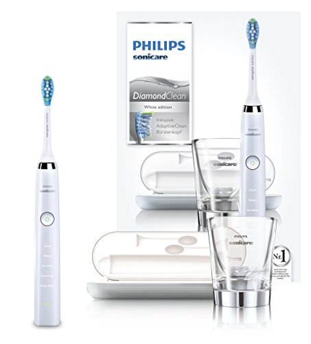 Elektrische Zahnbürste Test und Vergleich