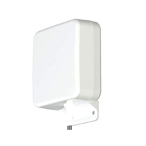 LTE-Antenne Vergleich