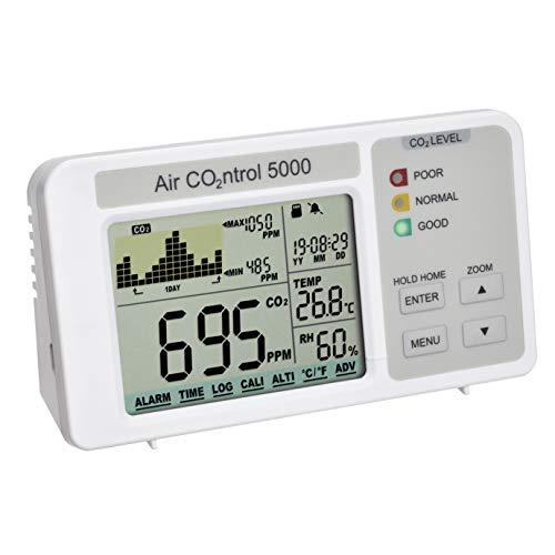 8 unterschiedliche CO2-Messgeräte im Vergleich – finden Sie Ihr bestes CO2-Messgerät für ein angenehmeres und gesünderes Raumklima – unser Test bzw. Ratgeber [jahr]